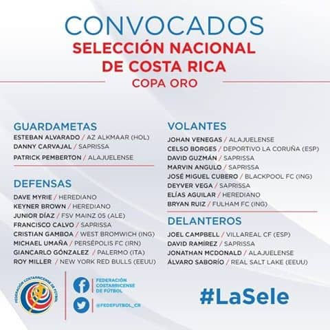 Courtesy of Costa Rican Football Federation.