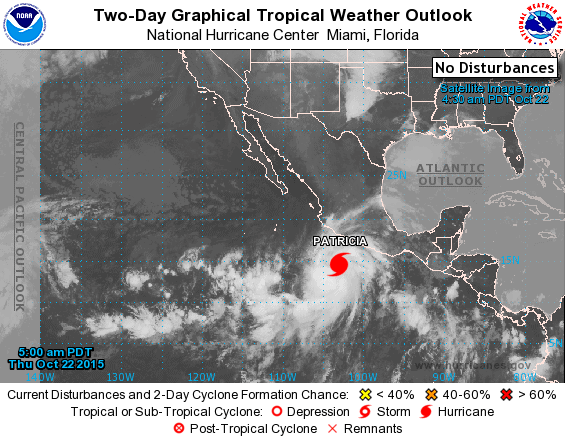 Hurricane Patricia graphic