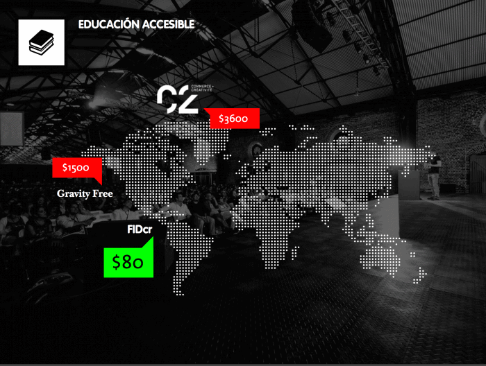 Compared to other festivals, the FID has granted accessible education due to its prices.