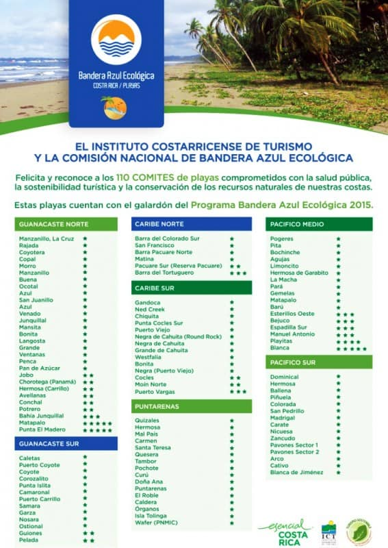Ecological Blue Flag winners 2016