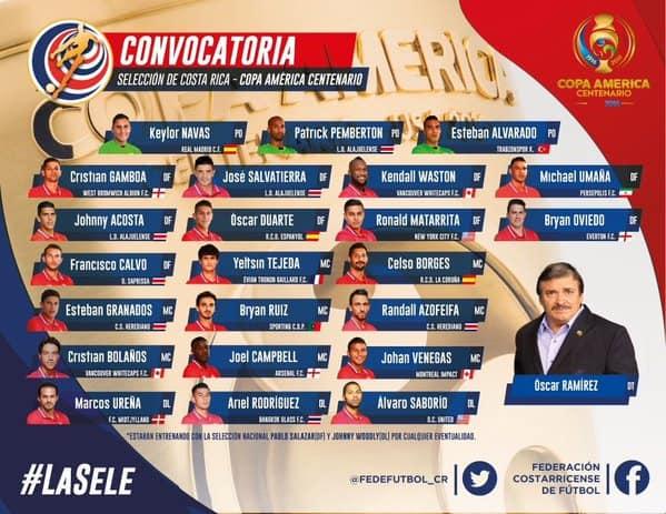 Costa Rica La Sele Copa Am roster