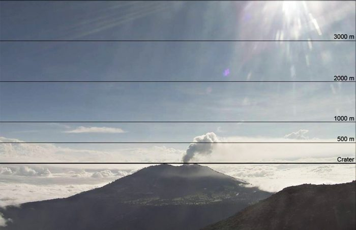 Turrialba Volcano. April 17, 2017.