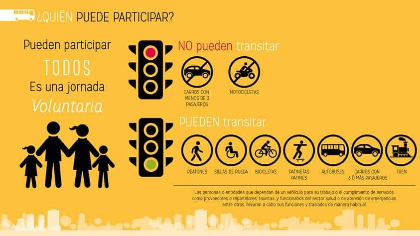 Via Día sin Carro Mundial Costa Rica/Facebook