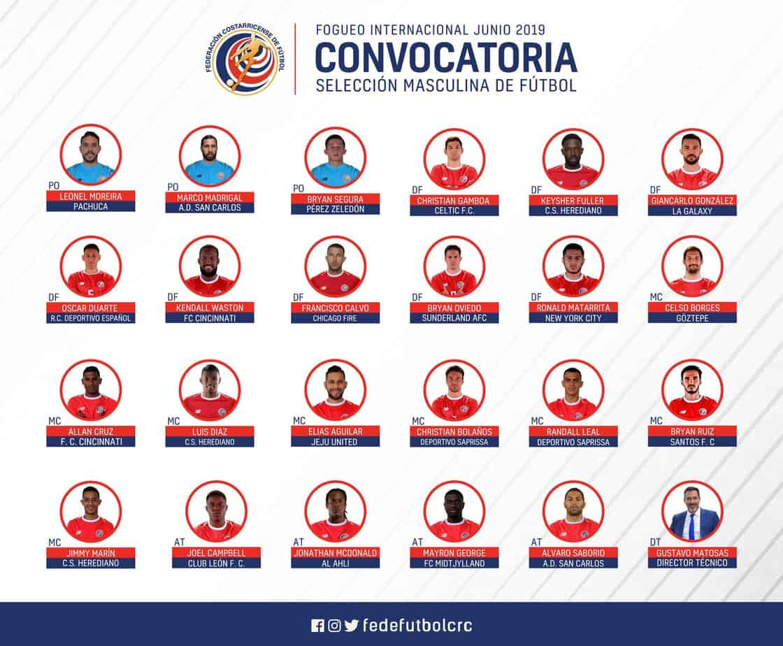Convocatoria Costa Rica