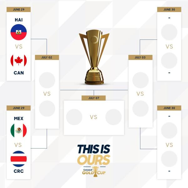 Gold Cup knockout bracket