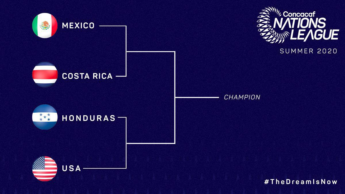 CONCACAF Nations League final four