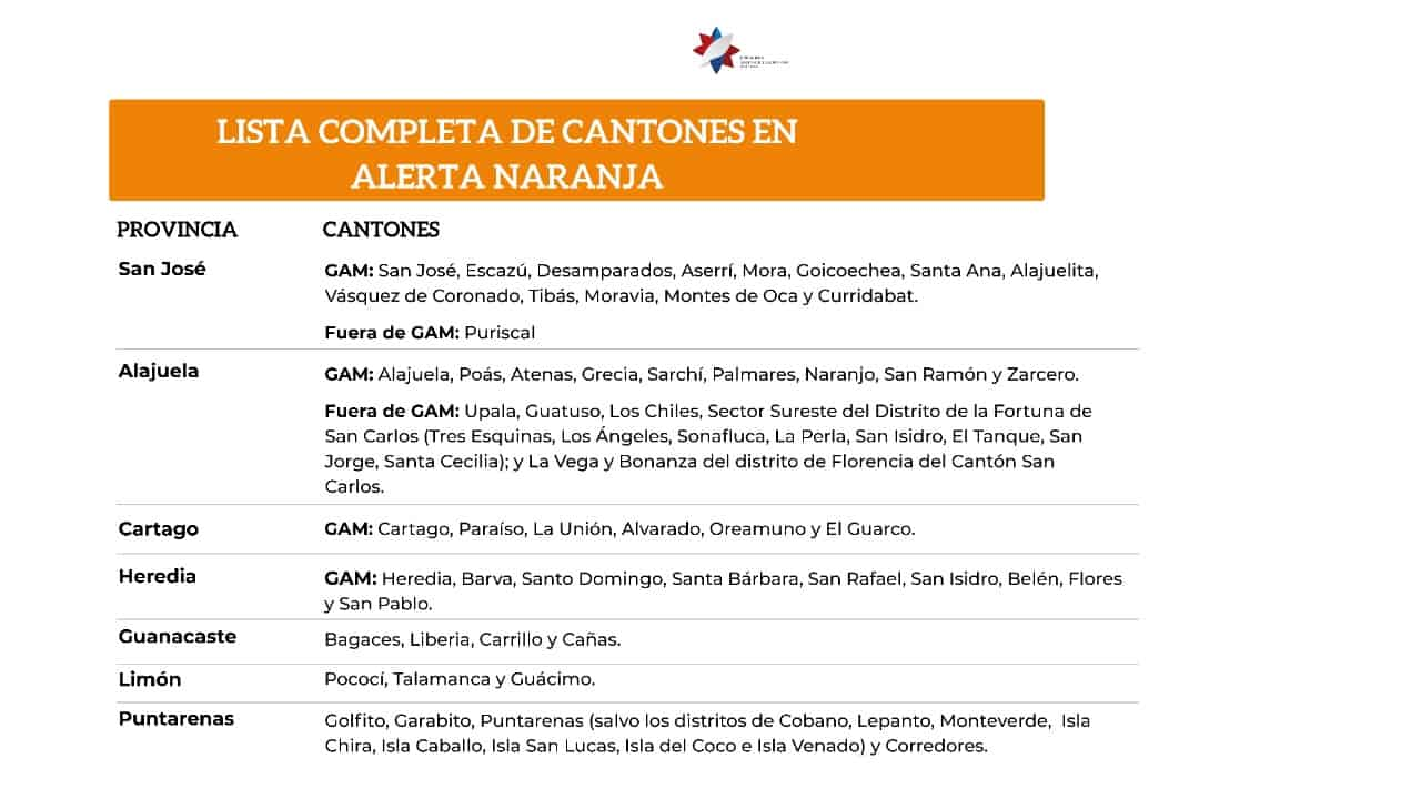 Orange alert in Costa Rica as of July 11, 2020.