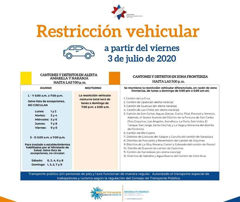 Costa Rica vehicular restrictions starting July 3, 2020