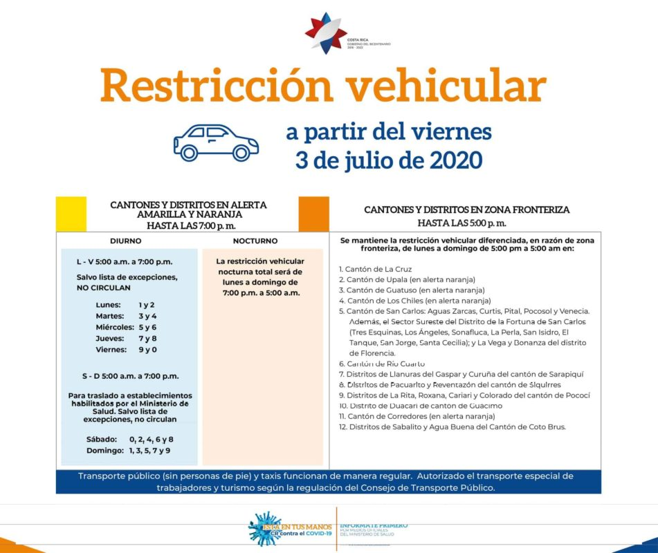 Costa Rica vehicular restrictions July 3