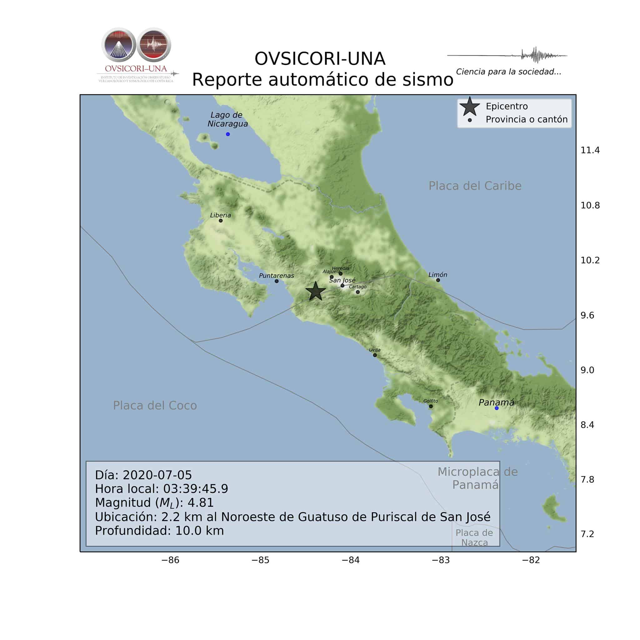 A magnitude 4.9 quake shook Costa Rica on July 5, 2020