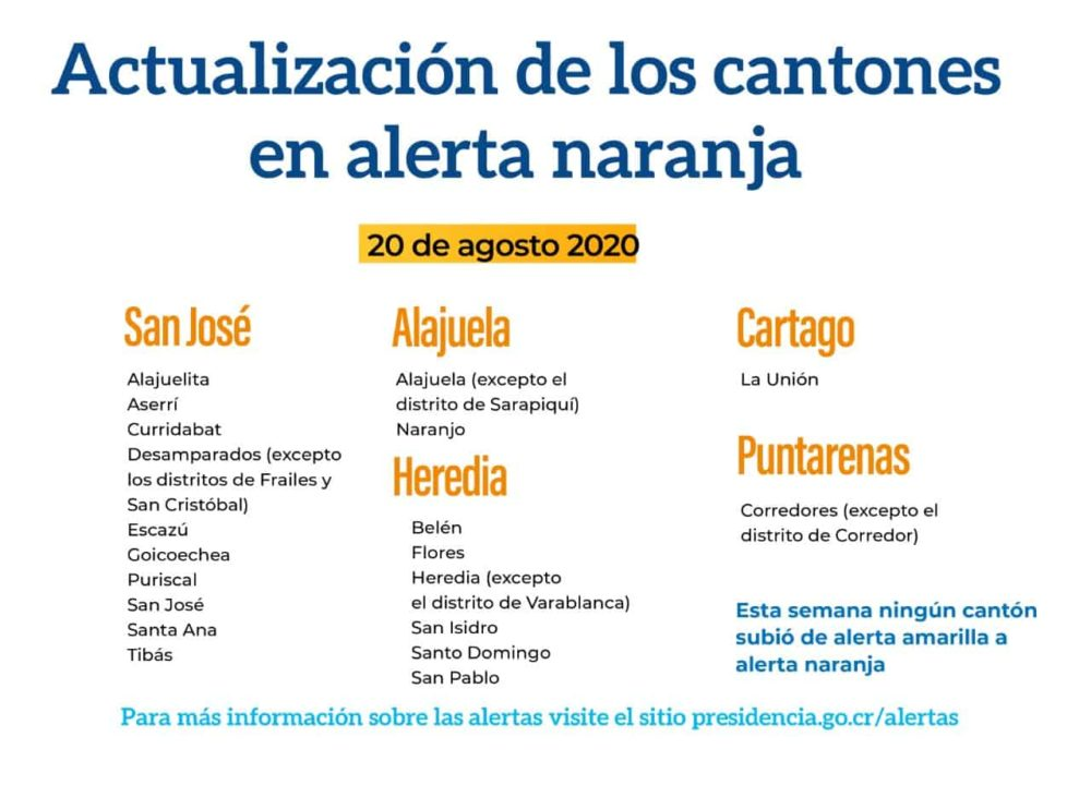 List of Costa Rica Orange Alert cantons on August 20, 2020