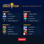 2021 Gold Cup groups