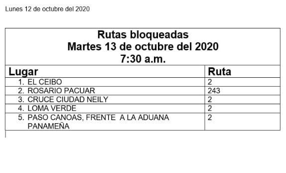 Costa Rica road blockades the morning of October 13, 2020.